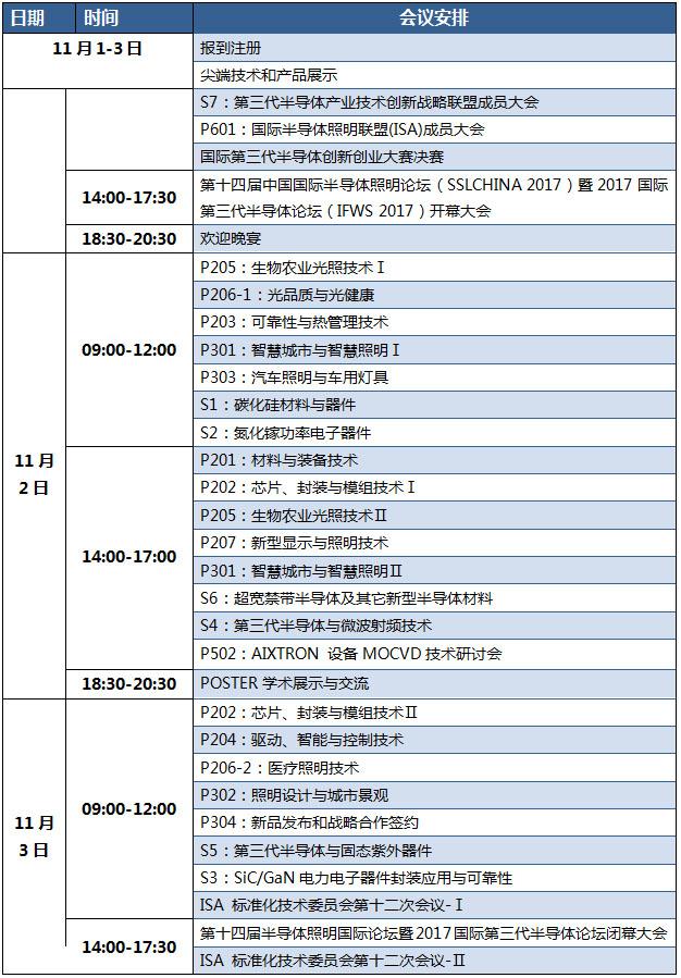 SSL最新日程0926