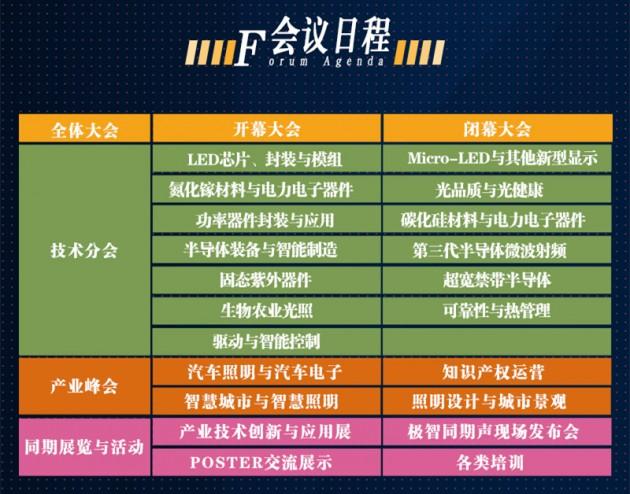 第十五届中国国际半导体照明论坛(SSLCHINA 2018)暨2018国际第三代半导体论坛(IFWS 2018)将于10月23-25日在深圳会展中心举行。