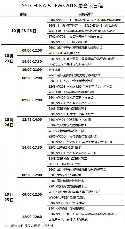 最终会议日程