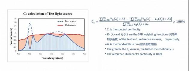 类太阳光光谱连续性计算公式