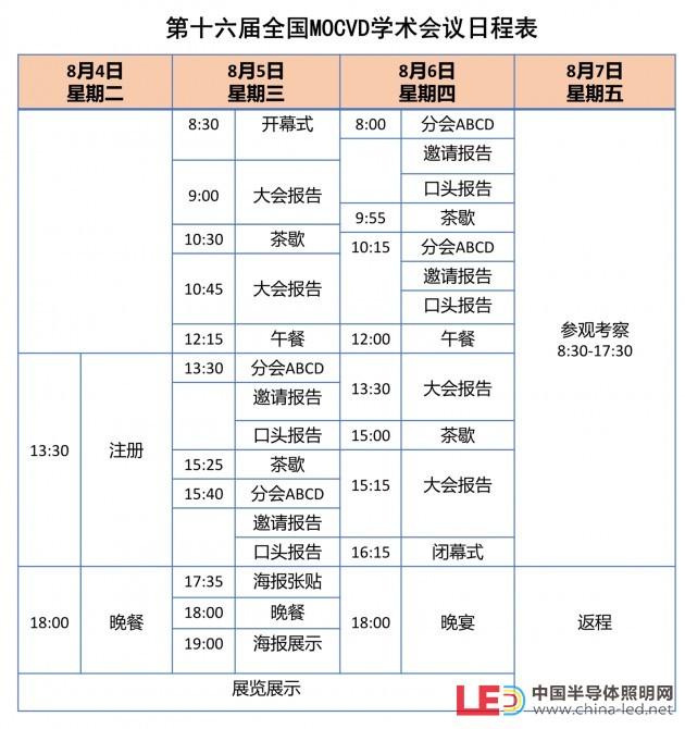 第十六届全国MOCVD学术会议日程表_1