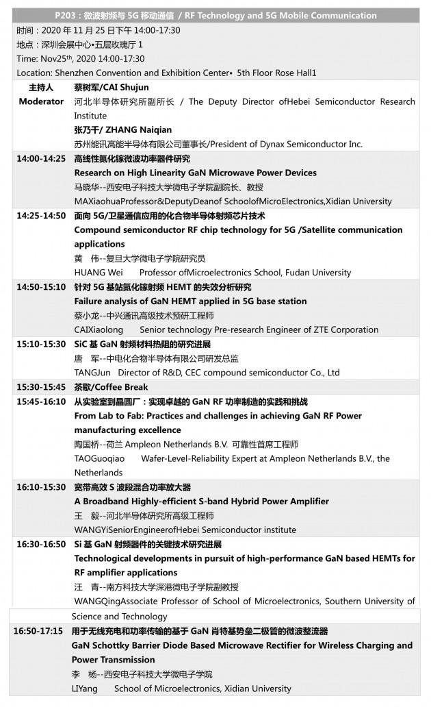 P203微波射频分会议程终版