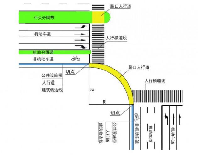智慧灯杆建设技术标准 5