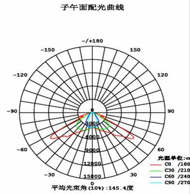 基于市场需求的led路灯设计和 * 策略思考(组图)图片